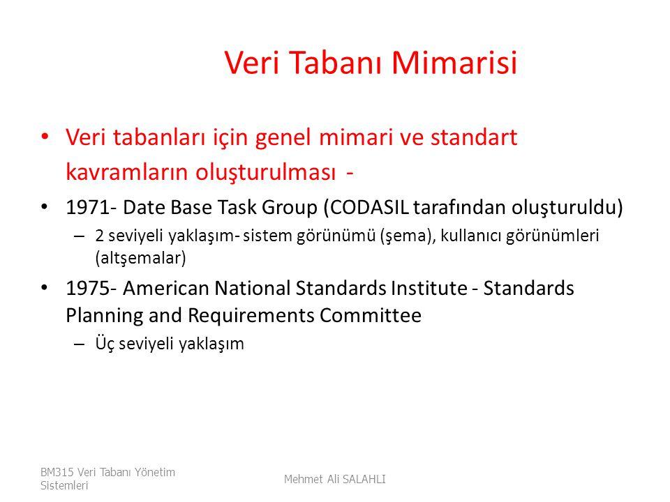 Veri Tabanı Mimarisi Veri tabanları için genel mimari ve standart kavramların oluşturulması - 1971- Date Base Task Group (CODASIL tarafından oluşturul