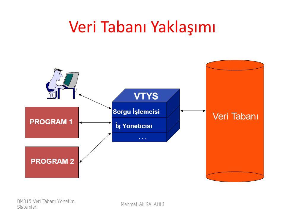 Veri Modeli Veri Modeli- verileri, veriler arasındaki ilişkileri, uygulamadaki verilere koyulan sınırlamaları gösteren soyut ifade biçimidir Veri Modeli dosya içinde bulunan ve dosyalar arasında iletilen, bağlantı oluşturan veri yapısını belirler Türleri: – Hiyerarşi, ağ – İlişkisel – Nesneye yönelik BM315 Veri Tabanı Yönetim Sistemleri Mehmet Ali SALAHLI