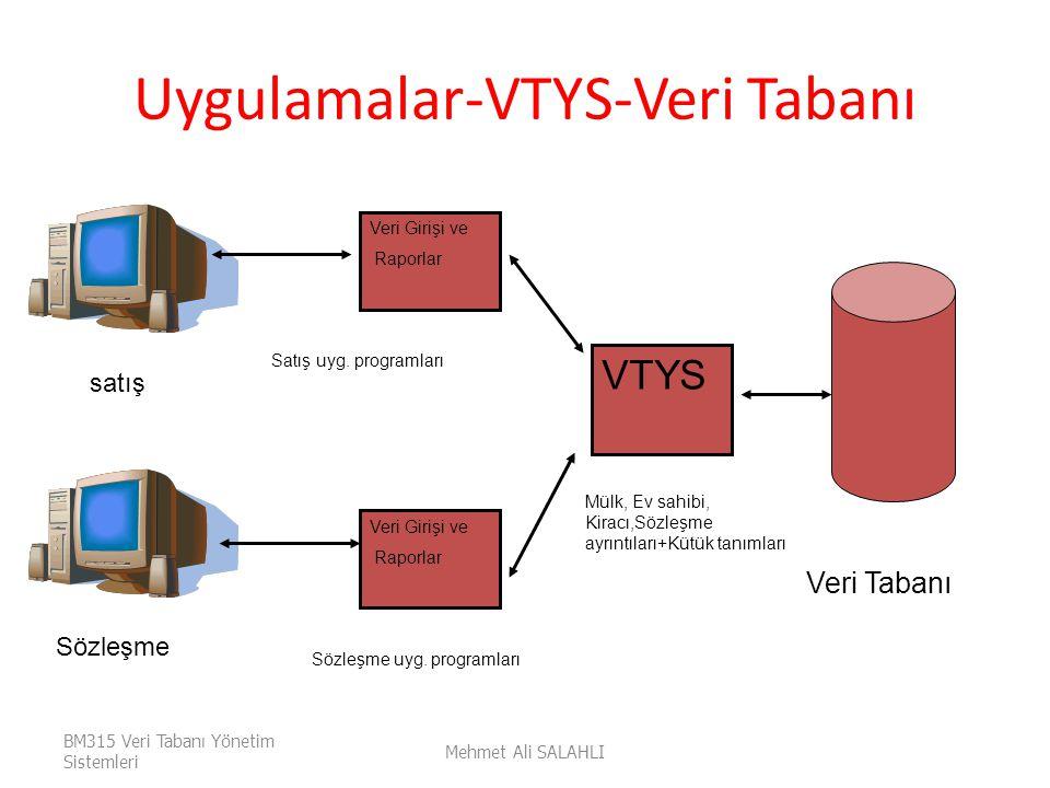 Uygulamalar-VTYS-Veri Tabanı BM315 Veri Tabanı Yönetim Sistemleri Mehmet Ali SALAHLI Veri Girişi ve Raporlar Veri Girişi ve Raporlar VTYS Veri Tabanı
