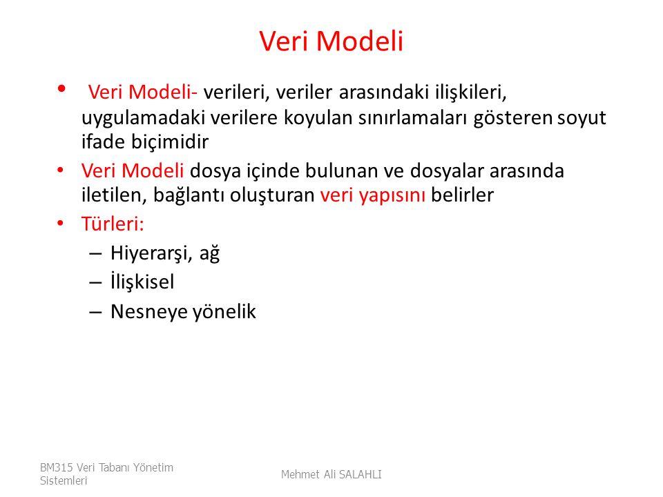 Veri Modeli Veri Modeli- verileri, veriler arasındaki ilişkileri, uygulamadaki verilere koyulan sınırlamaları gösteren soyut ifade biçimidir Veri Mode