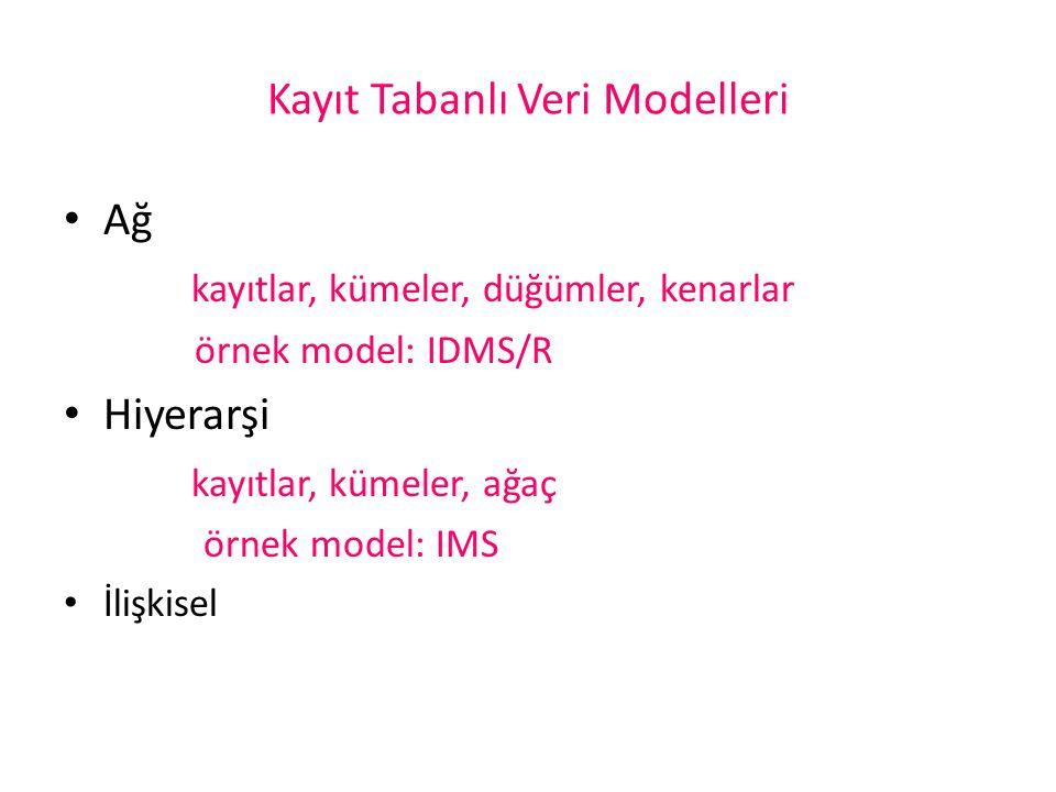 Kayıt Tabanlı Veri Modelleri Ağ kayıtlar, kümeler, düğümler, kenarlar örnek model: IDMS/R Hiyerarşi kayıtlar, kümeler, ağaç örnek model: IMS İlişkisel