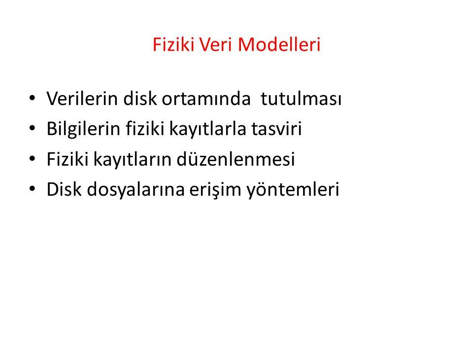 ANSI/SPARC Mimarisi BM315 Veri Tabanı Yönetim Sistemleri Mehmet Ali SALAHLI Dış şema Kavramsal şema İç Şema İç görünüm Kavramsal şema Dış görünüm Kullanıcılar VTYS PERS(ÇNO: metin, ÇAD: metin, UNVAN:metin) PROJ(PNO: metin, PAD: metin, BÜTÇE: tamsayı) ÇALIŞMA(ÇNO: metin, PNO: metin, GÖREV: metin, DUR: tamsayı) Tüm ilişkiler dosya olarak kaydediliyor.