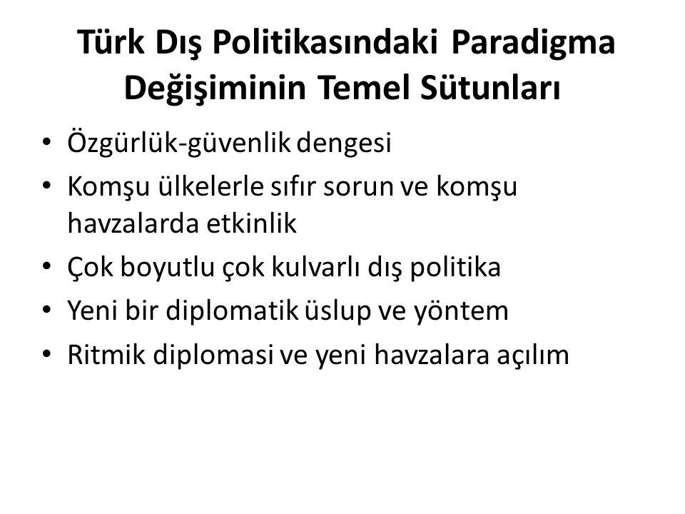 Türk Dış Politikasındaki Paradigma Değişiminin Temel Sütunları Özgürlük-güvenlik dengesi Komşu ülkelerle sıfır sorun ve komşu havzalarda etkinlik Çok boyutlu çok kulvarlı dış politika Yeni bir diplomatik üslup ve yöntem Ritmik diplomasi ve yeni havzalara açılım