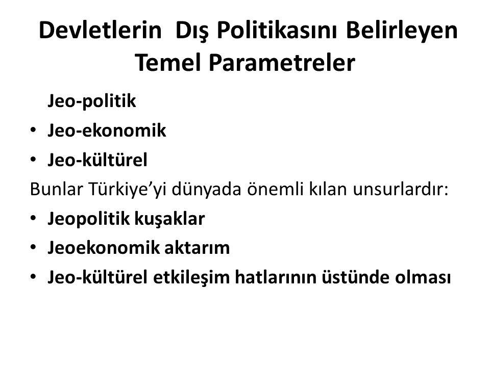 Devletlerin Dış Politikasını Belirleyen Temel Parametreler Jeo-politik Jeo-ekonomik Jeo-kültürel Bunlar Türkiye'yi dünyada önemli kılan unsurlardır: Jeopolitik kuşaklar Jeoekonomik aktarım Jeo-kültürel etkileşim hatlarının üstünde olması