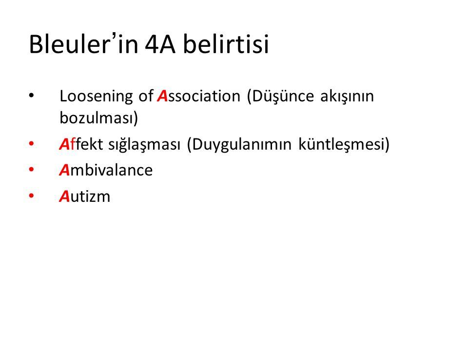 Bleuler'in 4A belirtisi Loosening of Association (Düşünce akışının bozulması) Affekt sığlaşması (Duygulanımın küntleşmesi) Ambivalance Autizm