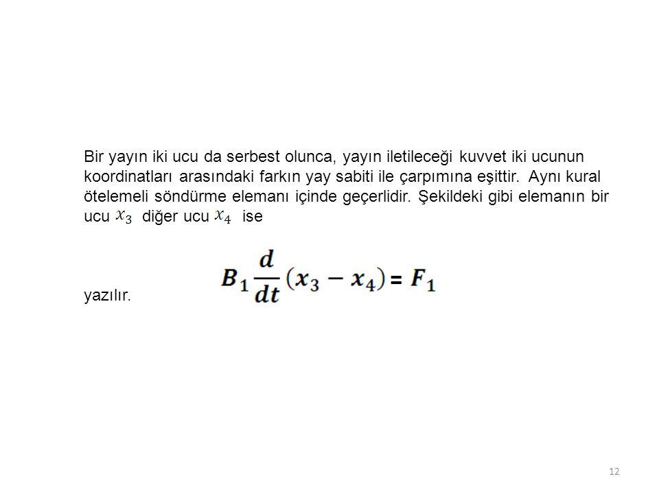 Bir yayın iki ucu da serbest olunca, yayın iletileceği kuvvet iki ucunun koordinatları arasındaki farkın yay sabiti ile çarpımına eşittir.
