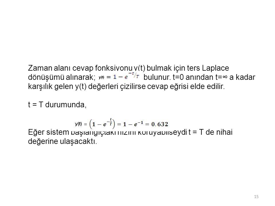 15 Zaman alanı cevap fonksiyonu y(t) bulmak için ters Laplace dönüşümü alınarak; bulunur.