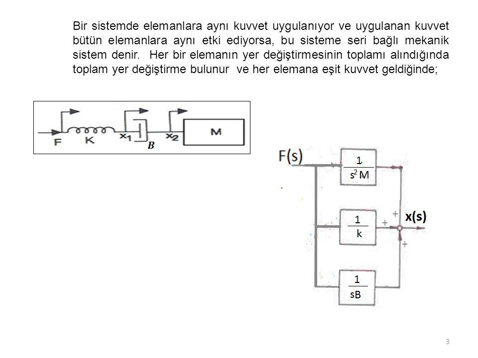 3 Bir sistemde elemanlara aynı kuvvet uygulanıyor ve uygulanan kuvvet bütün elemanlara aynı etki ediyorsa, bu sisteme seri bağlı mekanik sistem denir.