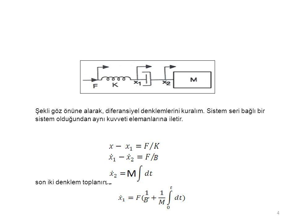 4 Şekli göz önüne alarak, diferansiyel denklemlerini kuralım.