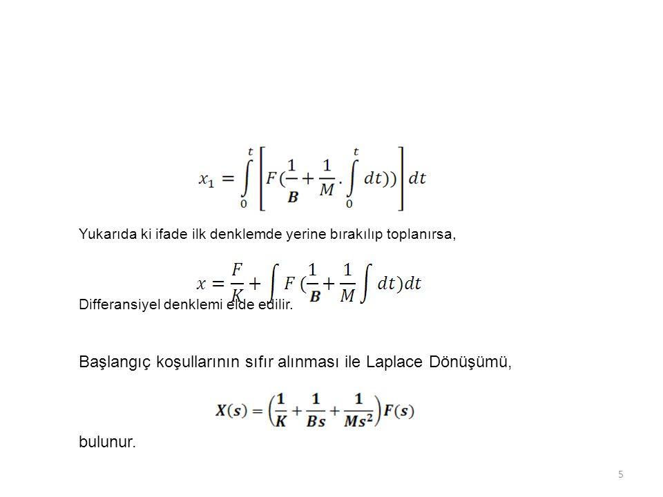 Başlangıç koşullarının sıfır alınması ile Laplace Dönüşümü, bulunur.