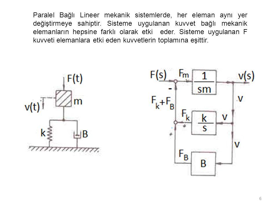 6 Paralel Bağlı Lineer mekanik sistemlerde, her eleman aynı yer değiştirmeye sahiptir.