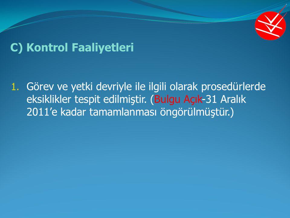 C) Kontrol Faaliyetleri 1. Görev ve yetki devriyle ile ilgili olarak prosedürlerde eksiklikler tespit edilmiştir. (Bulgu Açık-31 Aralık 2011'e kadar t