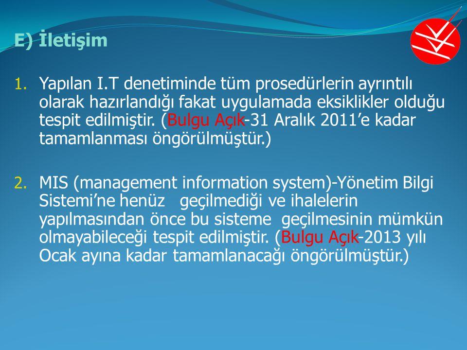 E) İletişim 1. Yapılan I.T denetiminde tüm prosedürlerin ayrıntılı olarak hazırlandığı fakat uygulamada eksiklikler olduğu tespit edilmiştir. (Bulgu A
