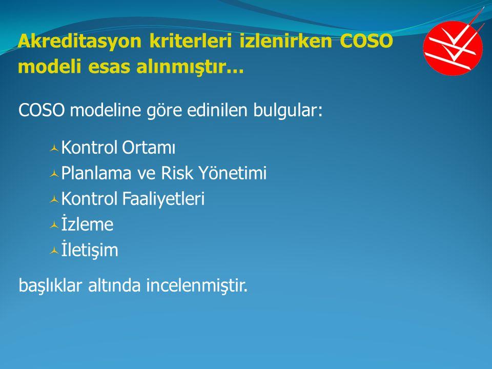 COSO modeline göre edinilen bulgular:  Kontrol Ortamı  Planlama ve Risk Yönetimi  Kontrol Faaliyetleri  İzleme  İletişim başlıklar altında incele