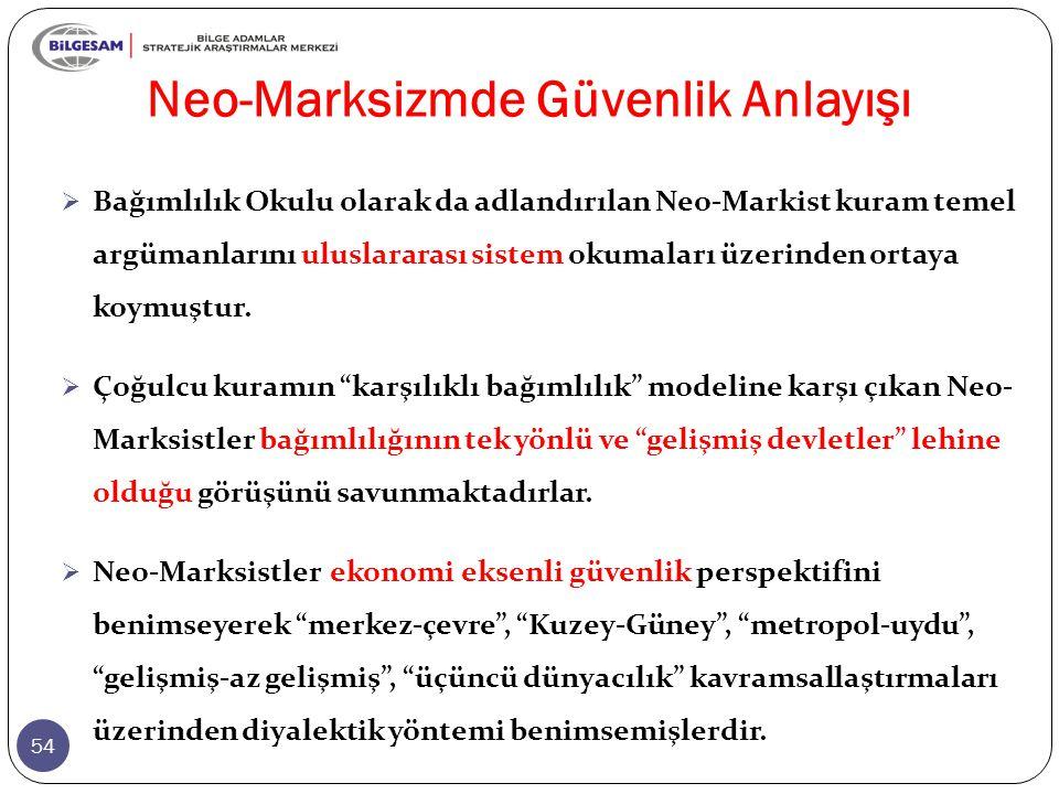Neo-Marksizmde Güvenlik Anlayışı 54  Bağımlılık Okulu olarak da adlandırılan Neo-Markist kuram temel argümanlarını uluslararası sistem okumaları üzer