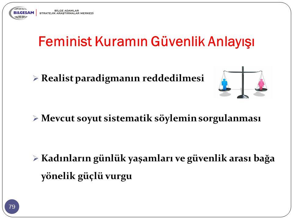 Feminist Kuramın Güvenlik Anlayışı 79  Realist paradigmanın reddedilmesi  Mevcut soyut sistematik söylemin sorgulanması  Kadınların günlük yaşamlar