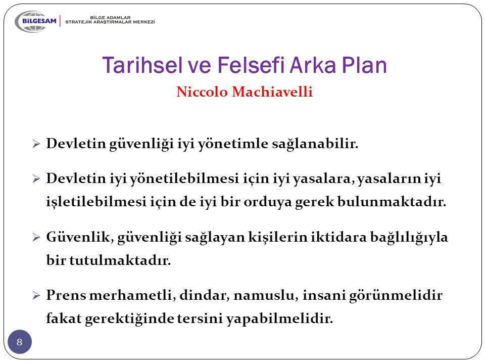 Tarihsel ve Felsefi Arka Plan 9 Thomas Hobbes (1588-1679)  İnsan davranışlarından yola çıkarak uluslararası sistemi açıklamaya çalışmıştır.