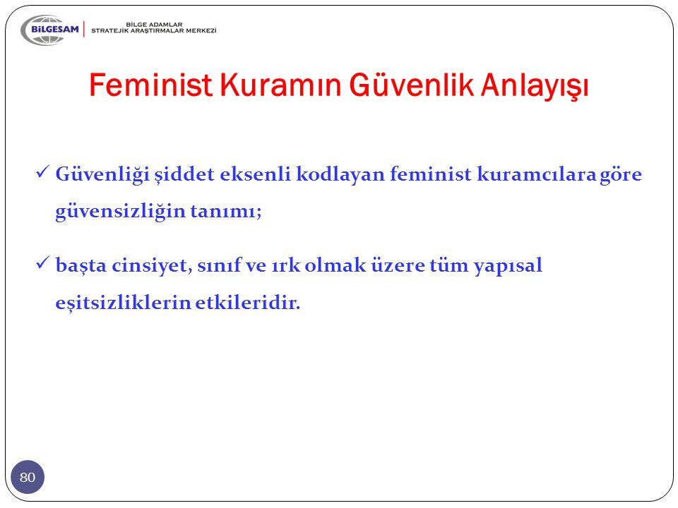 80 Feminist Kuramın Güvenlik Anlayışı Güvenliği şiddet eksenli kodlayan feminist kuramcılara göre güvensizliğin tanımı; başta cinsiyet, sınıf ve ırk o