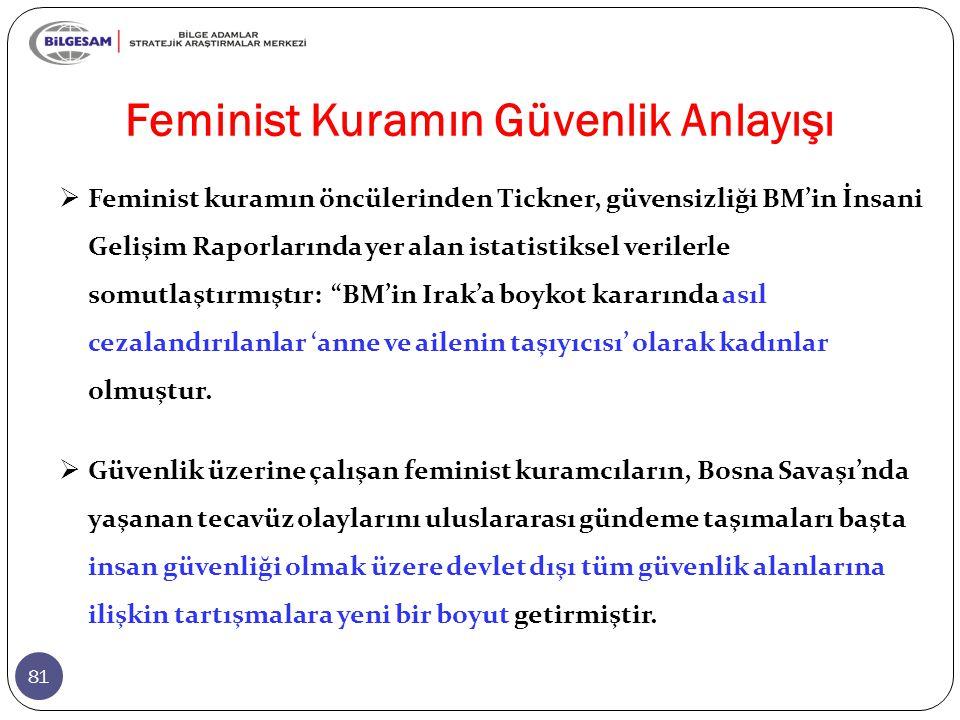 81 Feminist Kuramın Güvenlik Anlayışı  Feminist kuramın öncülerinden Tickner, güvensizliği BM'in İnsani Gelişim Raporlarında yer alan istatistiksel v