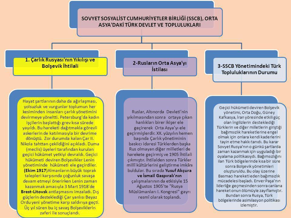 SOVYET SOSYALİST CUMHURİYETLER BİRLİĞİ (SSCB), ORTA ASYA'DAKİ TÜRK DEVLET VE TOPLULUKLARI 1. Çarlık Rusyası'nın Yıkılışı ve Bolşevik İhtilali Hayat şa