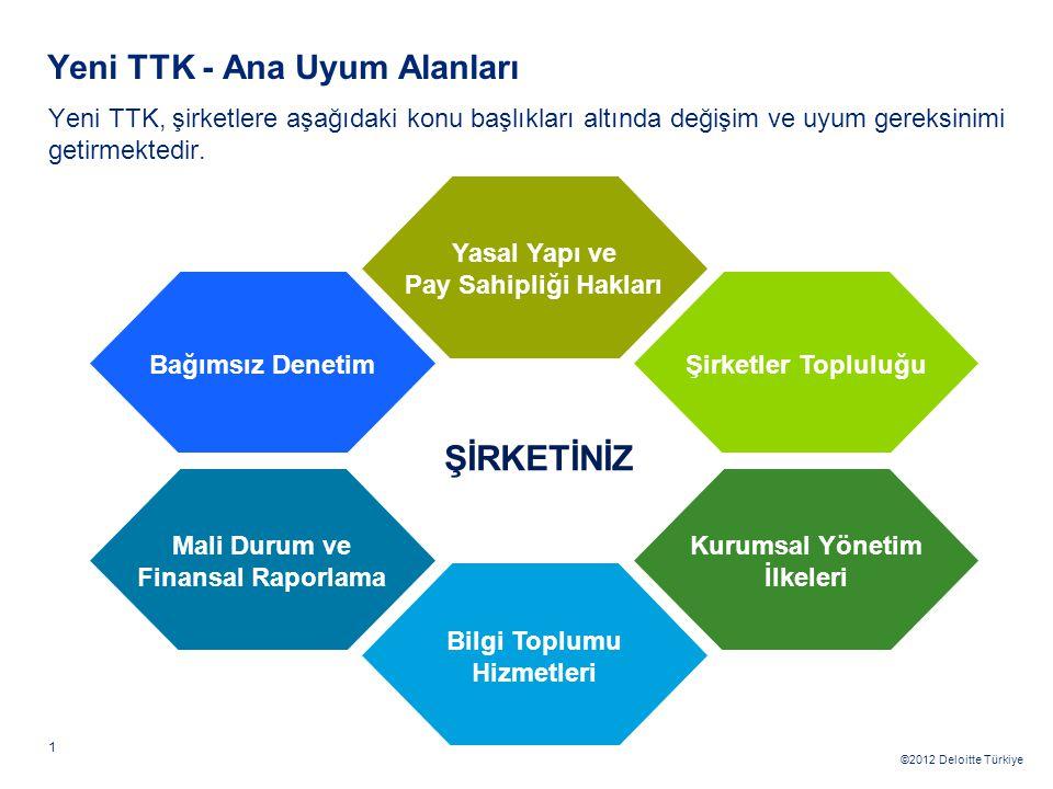 1 Yeni TTK - Ana Uyum Alanları Yeni TTK, şirketlere aşağıdaki konu başlıkları altında değişim ve uyum gereksinimi getirmektedir. Şirketler Topluluğu Y