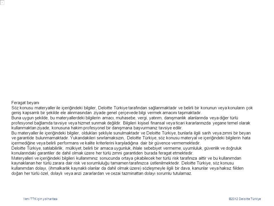 ©2012 Deloitte TürkiyeYeni TTK için yol haritası Feragat beyanı Söz konusu materyaller ile içeriğindeki bilgiler, Deloitte Türkiye tarafından sağlanma
