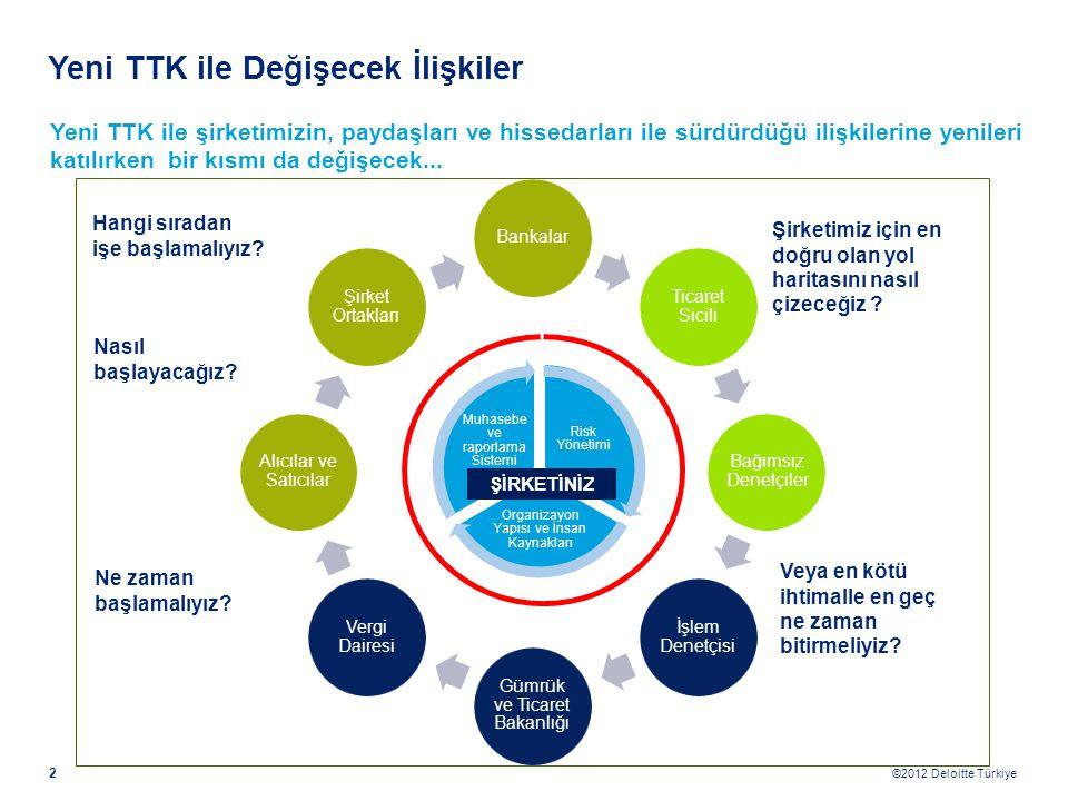 ©2012 Deloitte Türkiye 2 Yeni TTK ile Değişecek İlişkiler Yeni TTK ile şirketimizin, paydaşları ve hissedarları ile sürdürdüğü ilişkilerine yenileri k
