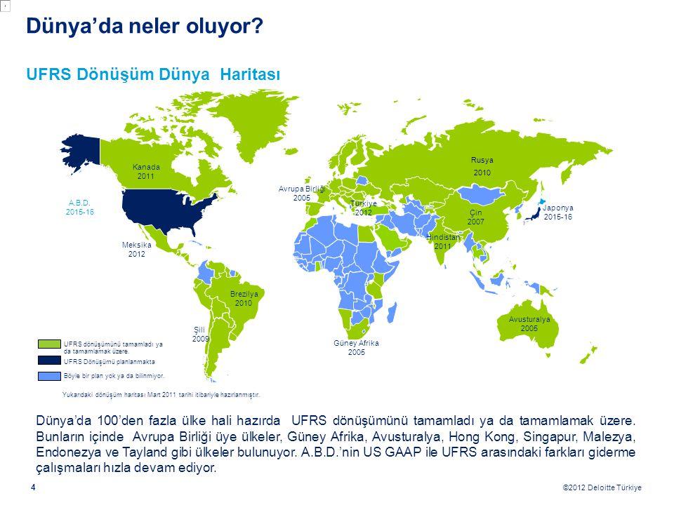 ©2012 Deloitte Türkiye 4 Dünya'da 100'den fazla ülke hali hazırda UFRS dönüşümünü tamamladı ya da tamamlamak üzere. Bunların içinde Avrupa Birliği üye