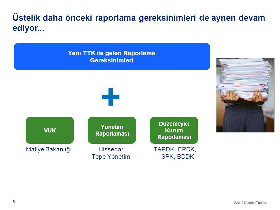 ©2012 Deloitte Türkiye 5 Üstelik daha önceki raporlama gereksinimleri de aynen devam ediyor... Yeni TTK ile gelen Raporlama Gereksinimleri + VUK Maliy