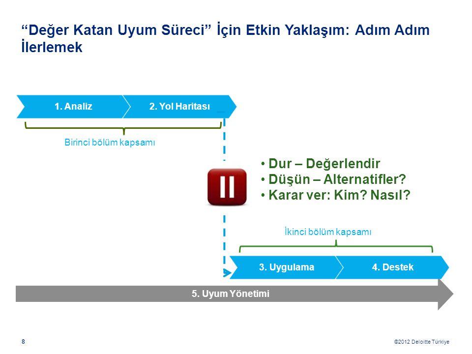 """8 ©2012 Deloitte Türkiye 5. Uyum Yönetimi Birinci bölüm kapsamı 1. Analiz2. Yol Haritası 4. Destek3. Uygulama İkinci bölüm kapsamı """"Değer Katan Uyum S"""