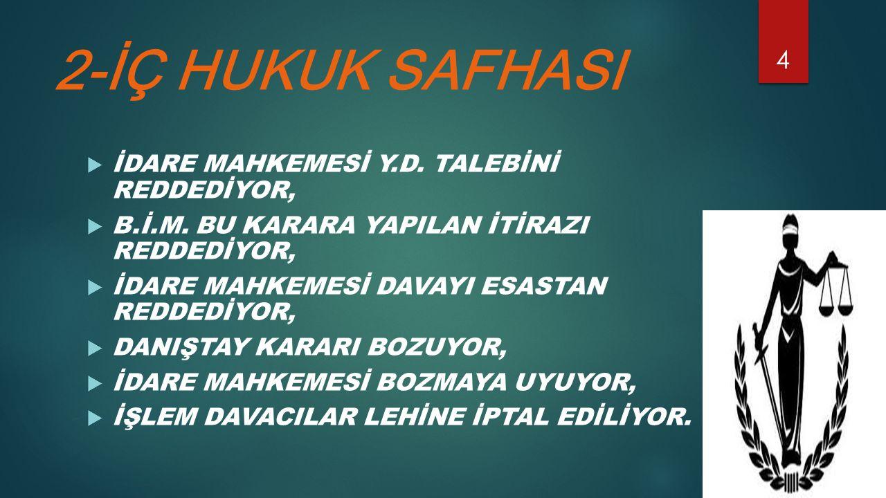 3-AİHM SAFHASI 3-A BAŞVURU  HENÜZ İDARE MAHKEMESİ KARAR VERMEMİŞ (24.10.2002)  AİHM NE BAŞVURULUYOR (13.08.2002)  AİHM.