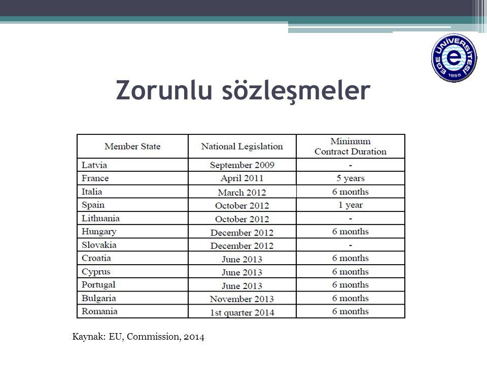 Zorunlu sözleşmeler Kaynak: EU, Commission, 2014