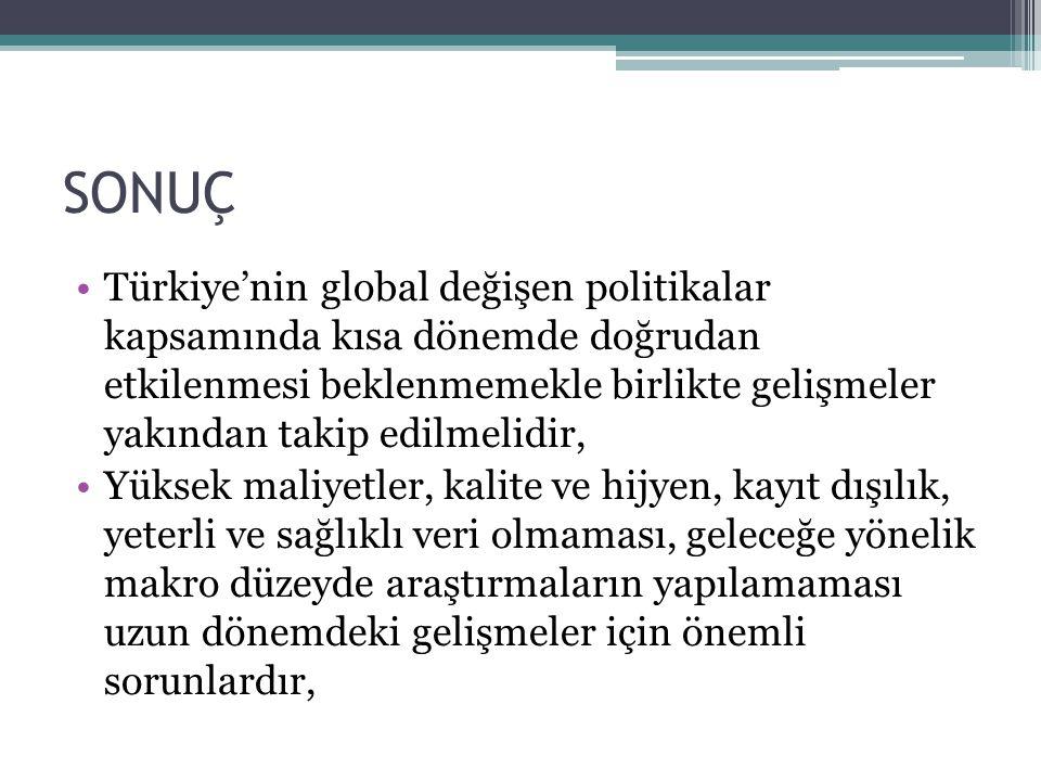 SONUÇ Türkiye'nin global değişen politikalar kapsamında kısa dönemde doğrudan etkilenmesi beklenmemekle birlikte gelişmeler yakından takip edilmelidir