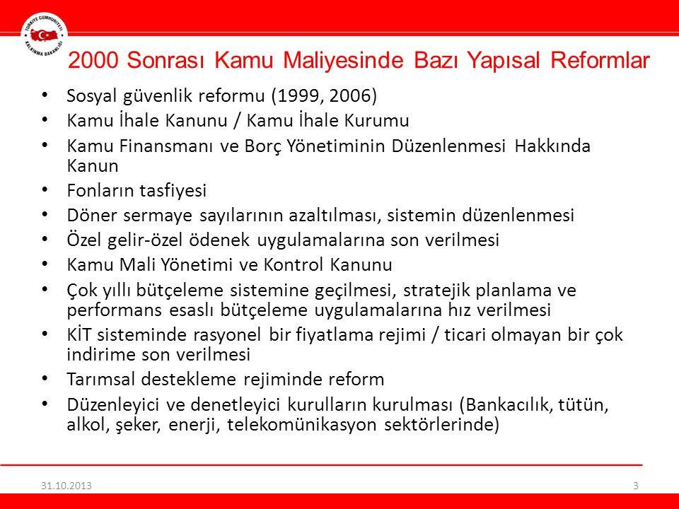 2000 Sonrası Kamu Maliyesinde Bazı Yapısal Reformlar Sosyal güvenlik reformu (1999, 2006) Kamu İhale Kanunu / Kamu İhale Kurumu Kamu Finansmanı ve Borç Yönetiminin Düzenlenmesi Hakkında Kanun Fonların tasfiyesi Döner sermaye sayılarının azaltılması, sistemin düzenlenmesi Özel gelir-özel ödenek uygulamalarına son verilmesi Kamu Mali Yönetimi ve Kontrol Kanunu Çok yıllı bütçeleme sistemine geçilmesi, stratejik planlama ve performans esaslı bütçeleme uygulamalarına hız verilmesi KİT sisteminde rasyonel bir fiyatlama rejimi / ticari olmayan bir çok indirime son verilmesi Tarımsal destekleme rejiminde reform Düzenleyici ve denetleyici kurulların kurulması (Bankacılık, tütün, alkol, şeker, enerji, telekomünikasyon sektörlerinde) 31.10.20133
