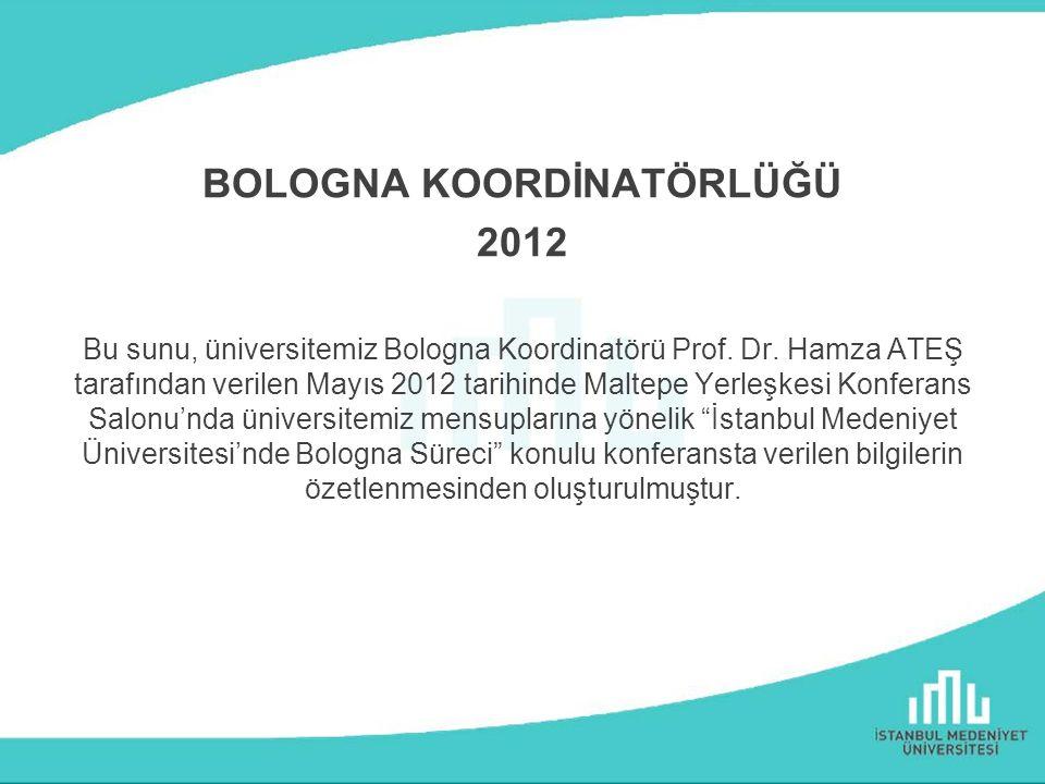 BOLOGNA KOORDİNATÖRLÜĞÜ 2012 Bu sunu, üniversitemiz Bologna Koordinatörü Prof. Dr. Hamza ATEŞ tarafından verilen Mayıs 2012 tarihinde Maltepe Yerleşke