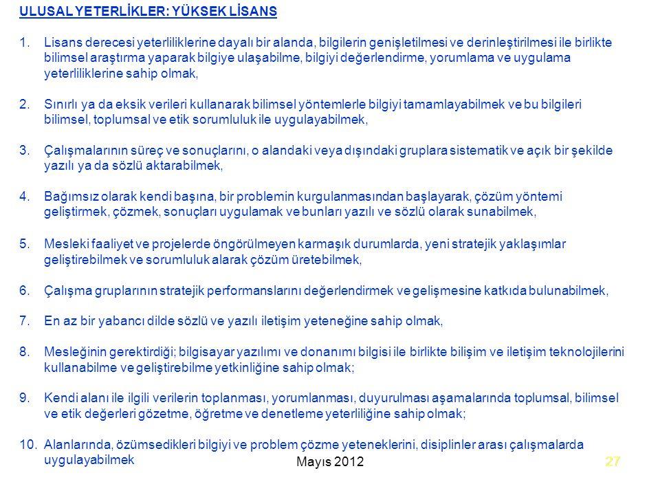 Mayıs 201227 ULUSAL YETERLİKLER: YÜKSEK LİSANS 1.Lisans derecesi yeterliliklerine dayalı bir alanda, bilgilerin genişletilmesi ve derinleştirilmesi il
