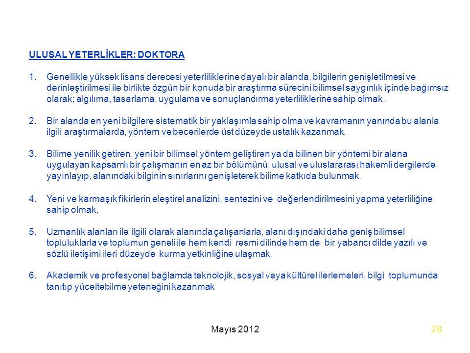 Mayıs 201228 ULUSAL YETERLİKLER: DOKTORA 1.Genellikle yüksek lisans derecesi yeterliliklerine dayalı bir alanda, bilgilerin genişletilmesi ve derinleş