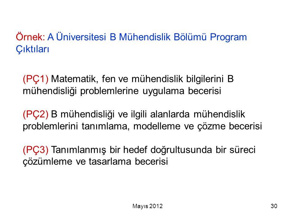 30 (PÇ1) Matematik, fen ve mühendislik bilgilerini B mühendisliği problemlerine uygulama becerisi (PÇ2) B mühendisliği ve ilgili alanlarda mühendislik