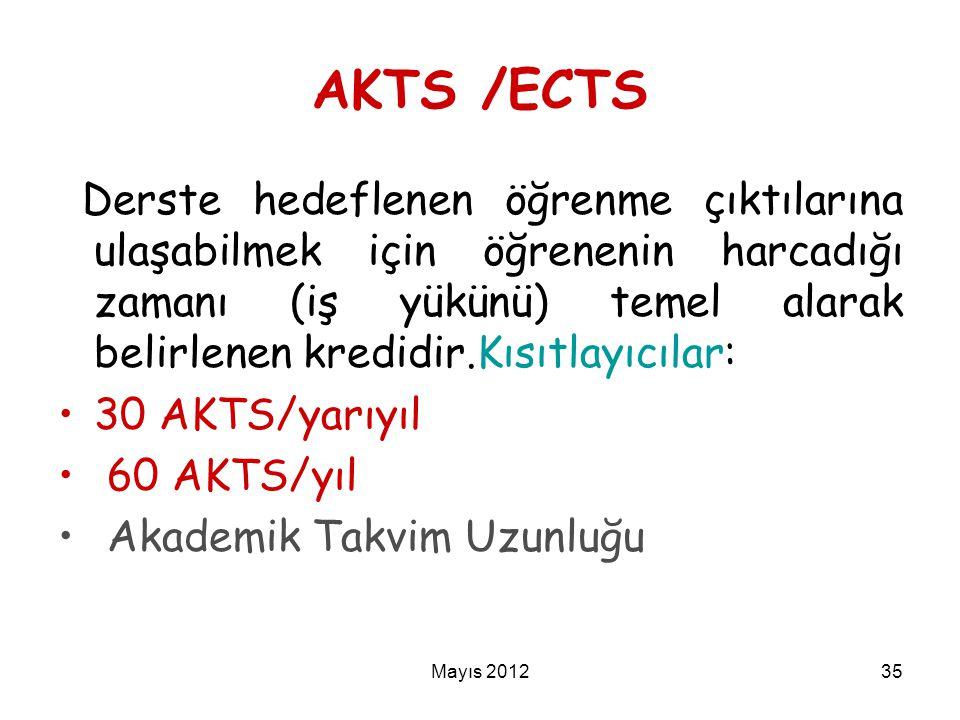 Mayıs 201235 AKTS /ECTS Derste hedeflenen öğrenme çıktılarına ulaşabilmek için öğrenenin harcadığı zamanı (iş yükünü) temel alarak belirlenen kredidir