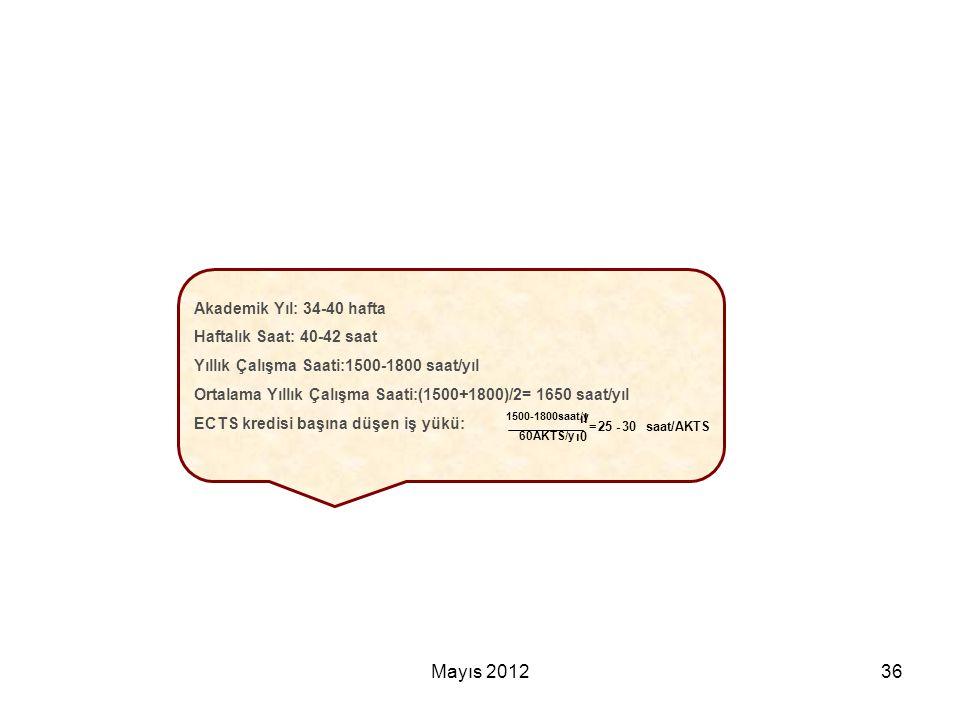 Mayıs 201236 Akademik Yıl: 34-40 hafta Haftalık Saat: 40-42 saat Yıllık Çalışma Saati:1500-1800 saat/yıl Ortalama Yıllık Çalışma Saati:(1500+1800)/2=