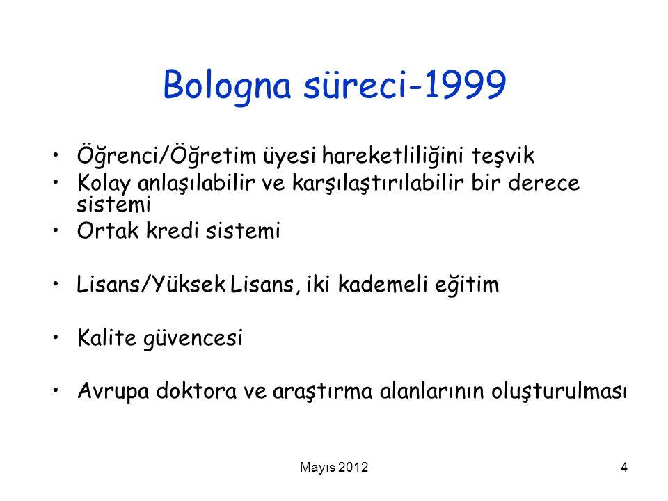 Mayıs 20124 Bologna süreci-1999 Öğrenci/Öğretim üyesi hareketliliğini teşvik Kolay anlaşılabilir ve karşılaştırılabilir bir derece sistemi Ortak kredi