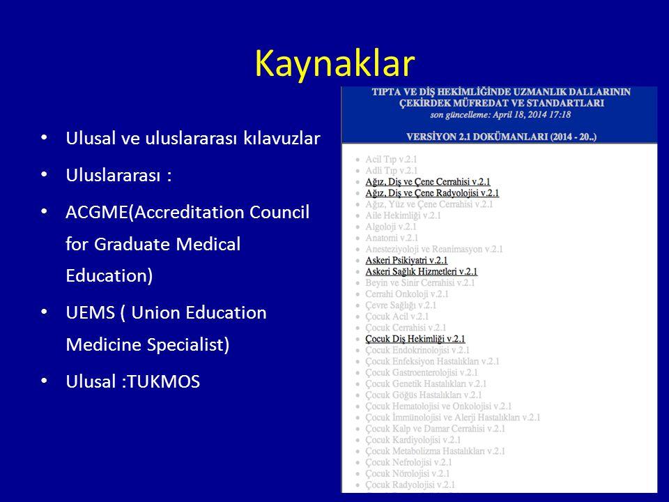 Kaynaklar Ulusal ve uluslararası kılavuzlar Uluslararası : ACGME(Accreditation Council for Graduate Medical Education) UEMS ( Union Education Medicine