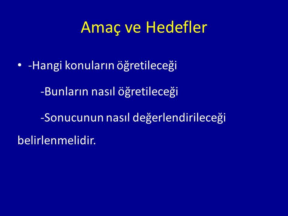 TÜYK Kasım 2012 –Ankara 8.Dönem Kasım 2013 –Antalya 9.Dönem Tıpta uzmanlık öğrenciler ve uzmanlar için TÜYK sınava hazırlık kurs programları gerçekleştirildi 2009 : 152 kursiyer 2010-2011 : 150 kursiyer 2012 : 137 kursiyer 2013: 108 kursiyer