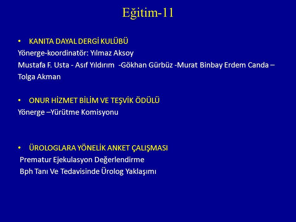 Eğitim-11 KANITA DAYAL DERGİ KULÜBÜ Yönerge-koordinatör: Yılmaz Aksoy Mustafa F. Usta - Asıf Yıldırım -Gökhan Gürbüz -Murat Binbay Erdem Canda – Tolga