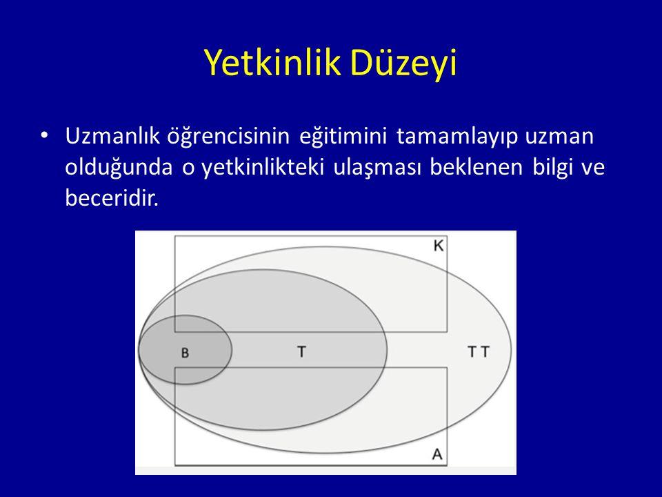 Eğitim - 8 TÜDYURTDIŞIEĞİTİMBURSU2013-2014 YARD.DOÇ.DR.YAŞAR BOZKURT DİCLE Ü.T.F.