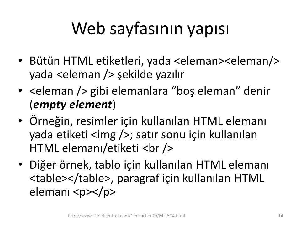 """Web sayfasının yapısı Bütün HTML etiketleri, yada yada şekilde yazılır gibi elemanlara """"boş eleman"""" denir (empty element) Örneğin, resimler için kulla"""