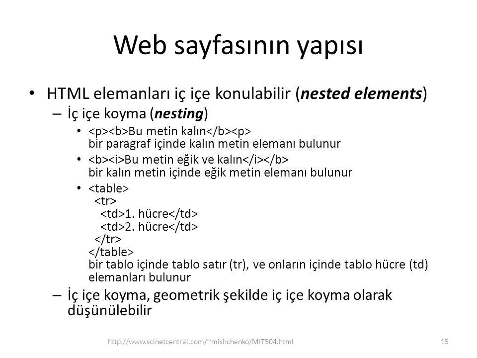 Web sayfasının yapısı HTML elemanları iç içe konulabilir (nested elements) – İç içe koyma (nesting) Bu metin kalın bir paragraf içinde kalın metin ele
