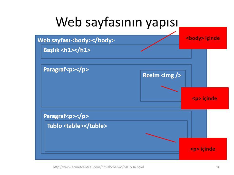 Web sayfasının yapısı http://www.scinetcentral.com/~mishchenko/MIT504.html16 Web sayfası Başlık Paragraf Resim Tablo içinde