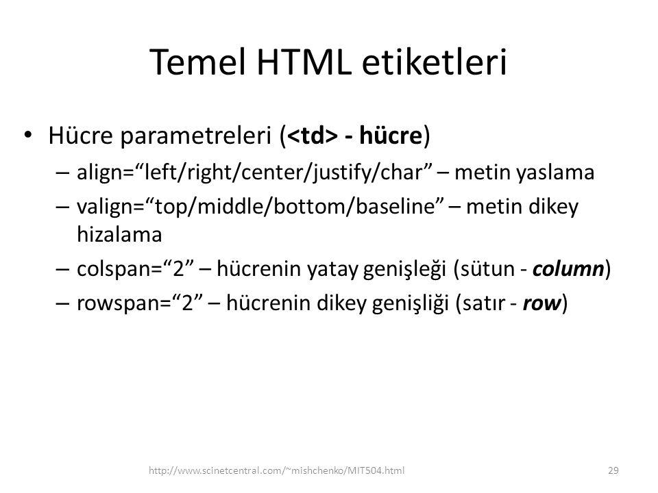 """Temel HTML etiketleri Hücre parametreleri ( - hücre) – align=""""left/right/center/justify/char"""" – metin yaslama – valign=""""top/middle/bottom/baseline"""" –"""