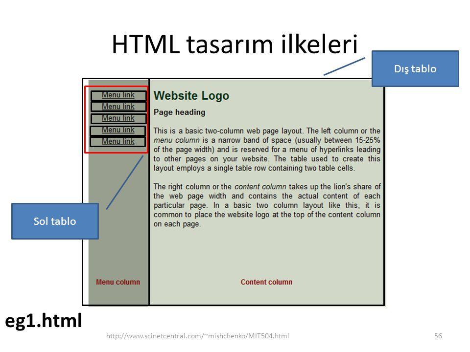 HTML tasarım ilkeleri http://www.scinetcentral.com/~mishchenko/MIT504.html56 Dış tablo Sol tablo eg1.html
